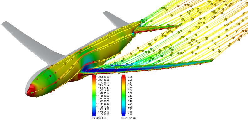 CFD stromingslijnen van externe aerodynamica in FloEFD