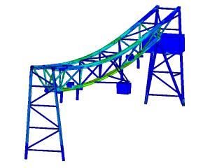 Strength and lifespan analysis offshore portal crane using FEM simulation