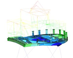 Modale analyse platform met FEA