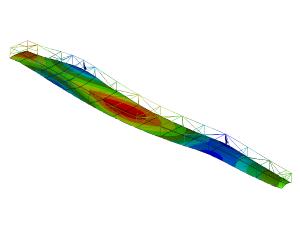 Berekening stijfheid productiemal voor windturbinebladen met FEM